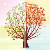 Le Sacre du printemps